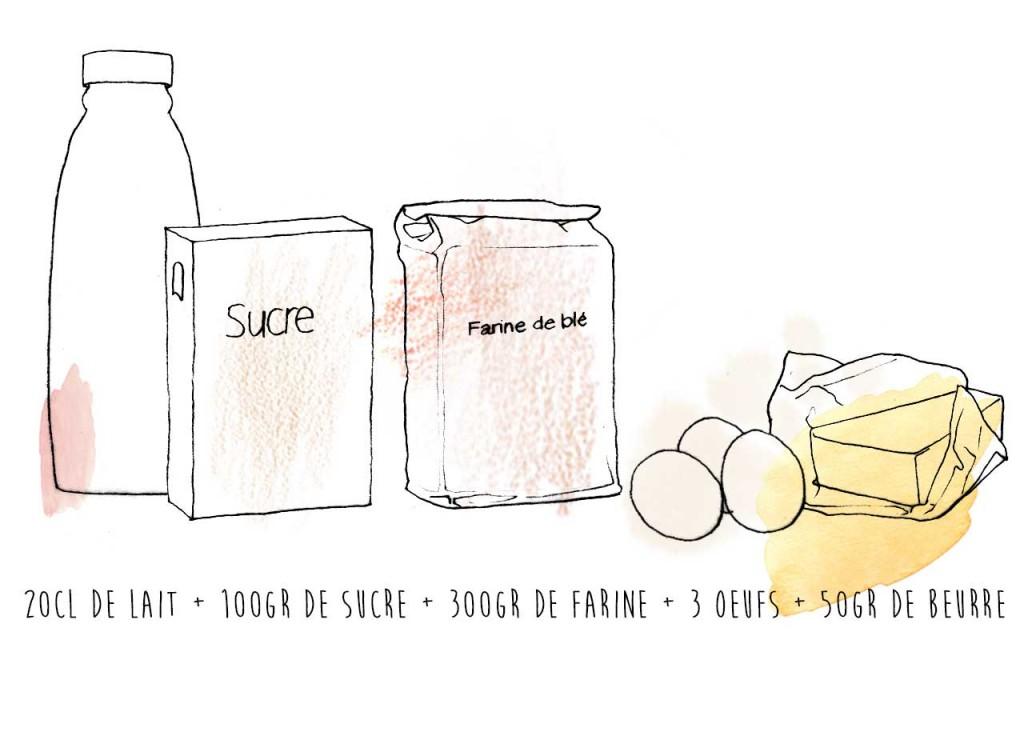 Recipe for softy-tasty-clumsy crêpes!   (NØ)NARRATIVE-LINES